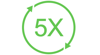 5x conversion speed