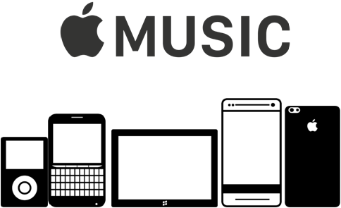 put apple music songs on other devices