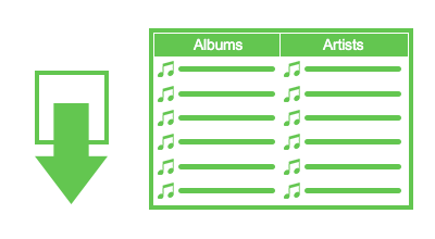 classify output music by albums