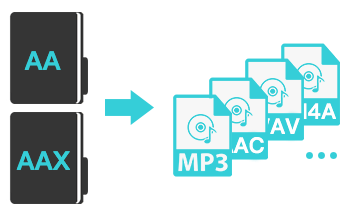 convert audible to drm-free formats
