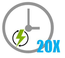 20x conversion speed