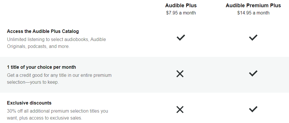 audible plan