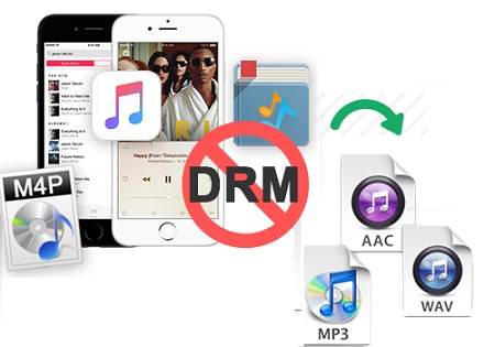 best drm audio converter