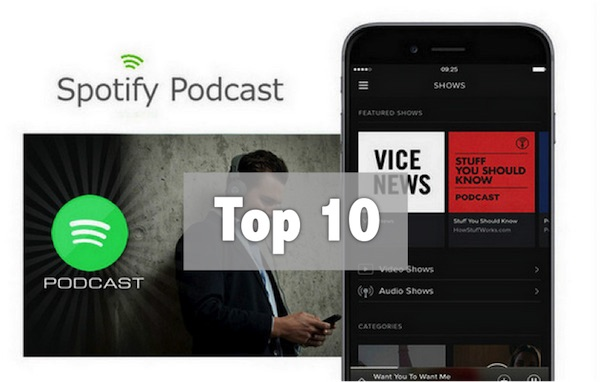 Top 10 Podcasts on Spotify (2019)