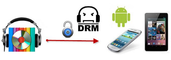 audiobook drm removal