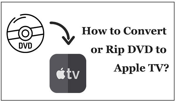 dvd to apple tv