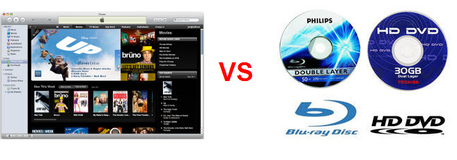 Best Places to Buy Digital Movies Online, iTunes VS Amazon ...