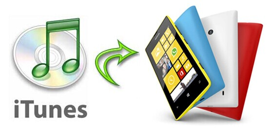convert itunes movies to windows phones and tablets