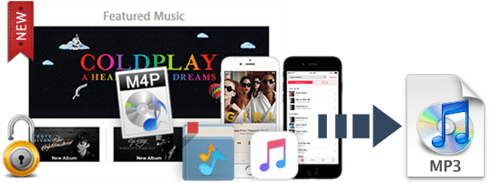 convert apple music to mp3