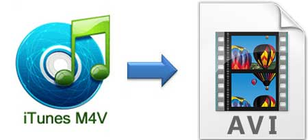 convert itunes m4v to avi