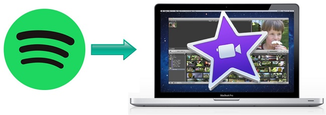 How Can You Add Spotify Music to iMovie